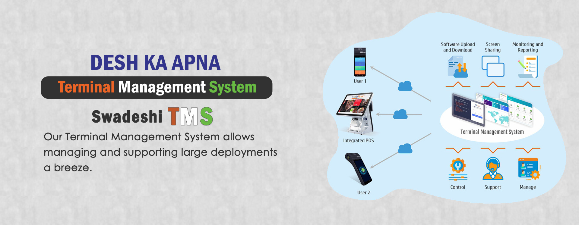 Control | Manage| Support - Terminal Management System